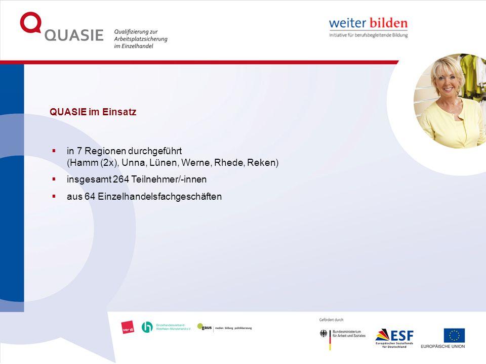 QUASIE im Einsatz  in 7 Regionen durchgeführt (Hamm (2x), Unna, Lünen, Werne, Rhede, Reken)  insgesamt 264 Teilnehmer/-innen  aus 64 Einzelhandelsfachgeschäften
