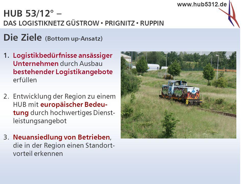 HUB 53/12° – DAS LOGISTIKNETZ GÜSTROW  PRIGNITZ  RUPPIN www.hub5312.de Die Ziele (Bottom up-Ansatz) 1. Logistikbedürfnisse ansässiger Unternehmen du