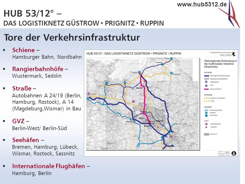 HUB 53/12° – DAS LOGISTIKNETZ GÜSTROW  PRIGNITZ  RUPPIN www.hub5312.de Tore der Verkehrsinfrastruktur  Schiene – Hamburger Bahn, Nordbahn  Rangier