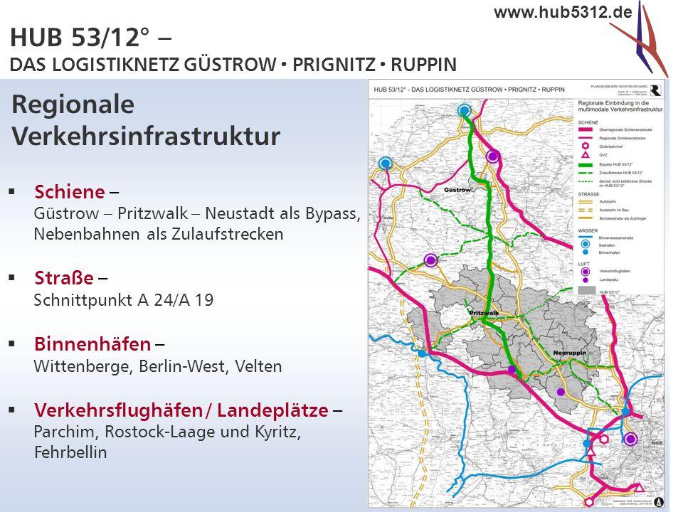 HUB 53/12° – DAS LOGISTIKNETZ GÜSTROW  PRIGNITZ  RUPPIN www.hub5312.de Regionale Verkehrsinfrastruktur  Schiene – Güstrow – Pritzwalk – Neustadt al