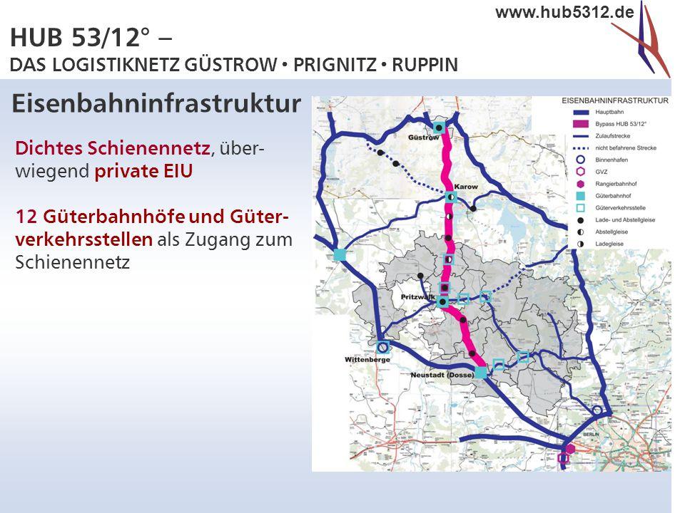 HUB 53/12° – DAS LOGISTIKNETZ GÜSTROW  PRIGNITZ  RUPPIN www.hub5312.de Eisenbahninfrastruktur Dichtes Schienennetz, über- wiegend private EIU 12 Güt