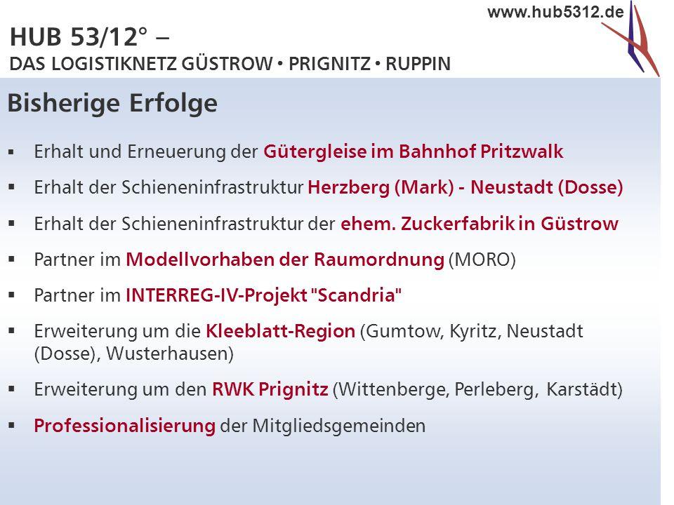 HUB 53/12° – DAS LOGISTIKNETZ GÜSTROW  PRIGNITZ  RUPPIN www.hub5312.de Bisherige Erfolge  Erhalt und Erneuerung der Gütergleise im Bahnhof Pritzwal