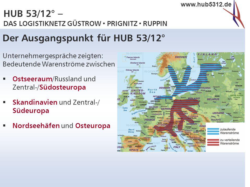HUB 53/12° – DAS LOGISTIKNETZ GÜSTROW  PRIGNITZ  RUPPIN www.hub5312.de Regionale Verkehrsinfrastruktur  Schiene – Güstrow – Pritzwalk – Neustadt als Bypass, Nebenbahnen als Zulaufstrecken  Straße – Schnittpunkt A 24/A 19  Binnenhäfen – Wittenberge, Berlin-West, Velten  Verkehrsflughäfen / Landeplätze – Parchim, Rostock-Laage und Kyritz, Fehrbellin