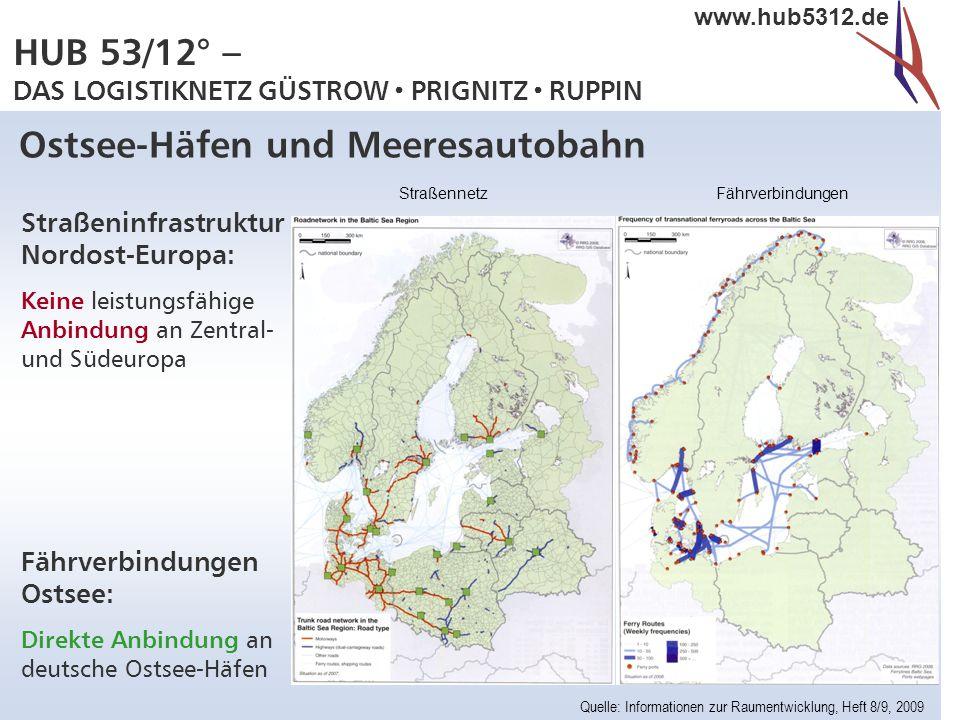 HUB 53/12° – DAS LOGISTIKNETZ GÜSTROW  PRIGNITZ  RUPPIN www.hub5312.de Ostsee-Häfen und Meeresautobahn Straßeninfrastruktur Nordost-Europa: Keine le