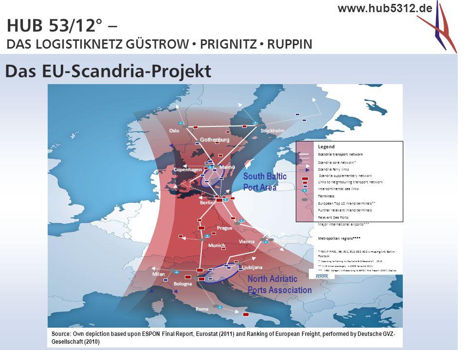 HUB 53/12° – DAS LOGISTIKNETZ GÜSTROW  PRIGNITZ  RUPPIN www.hub5312.de Trend: Zurück zur Schiene  Modal Split eingehende Waren Straße: Abnahme von 96 auf 82 % Zug: Anstieg von 3 auf 17 %  Modal Split Versand Straße: Abnahme von 92 auf 78 % Zug: Anstieg von 6 auf 18 % Quelle: Wagener 2010