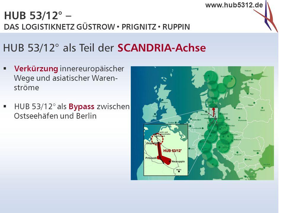 HUB 53/12° – DAS LOGISTIKNETZ GÜSTROW  PRIGNITZ  RUPPIN www.hub5312.de HUB 53/12° als Teil der SCANDRIA-Achse  Verkürzung innereuropäischer Wege un