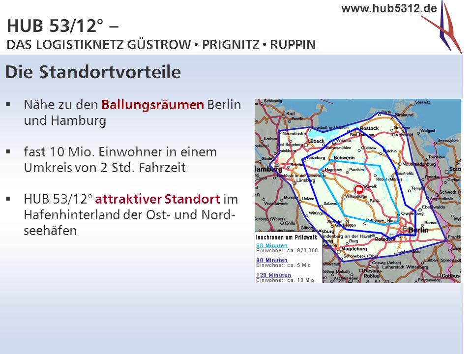 HUB 53/12° – DAS LOGISTIKNETZ GÜSTROW  PRIGNITZ  RUPPIN www.hub5312.de RWK Neuruppin mit Neuruppin, Fehrbellin, Lindow, Rheinsberg, Temnitz Stadt Pritzwalk mit Heiligengrabe, Meyenburg, Putlitz-Berge, Wittstock Barlachstadt Güstrow Kleeblatt-Region mit Gumtow, Kyritz, Neustadt, Wusterhausen RWK Prignitz mit Karstädt, Perleberg, Wittenberge Insgesamt 199.767 EW auf 3.844 km² Die regionalen Partner