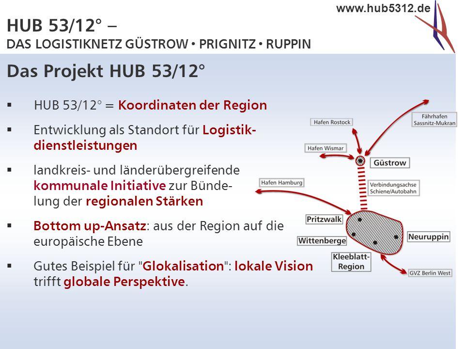 HUB 53/12° – DAS LOGISTIKNETZ GÜSTROW  PRIGNITZ  RUPPIN www.hub5312.de Das Projekt HUB 53/12°  HUB 53/12° = Koordinaten der Region  Entwicklung al