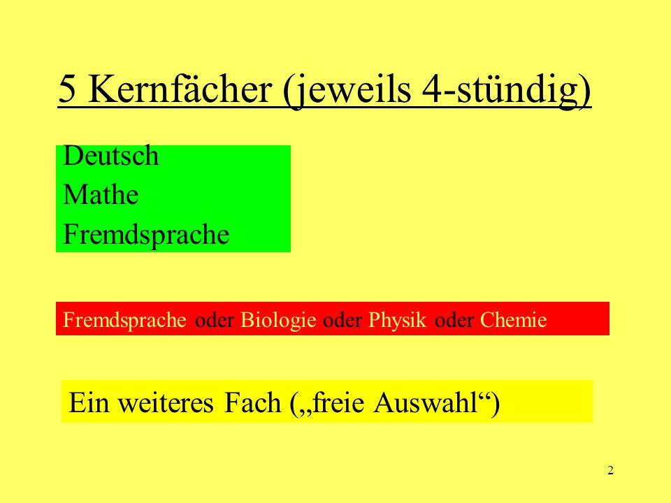 """2 5 Kernfächer (jeweils 4-stündig) Deutsch Mathe Fremdsprache Fremdsprache oder Biologie oder Physik oder Chemie Ein weiteres Fach (""""freie Auswahl"""")"""