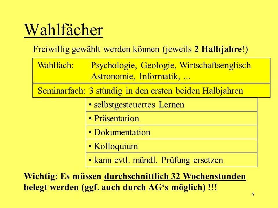 5 Wahlfächer Freiwillig gewählt werden können (jeweils 2 Halbjahre!) Wahlfach: Psychologie, Geologie, Wirtschaftsenglisch Astronomie, Informatik,... S