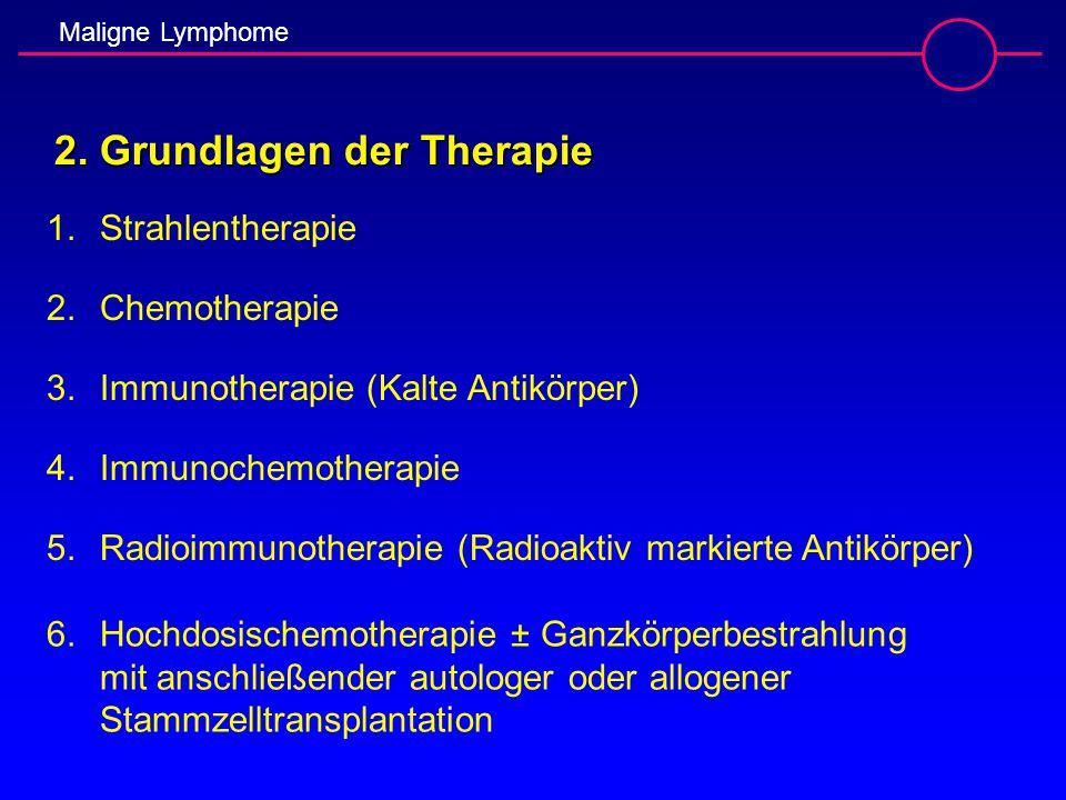 Maligne Lymphome 2. Grundlagen der Therapie 1.Strahlentherapie 2.Chemotherapie 3.Immunotherapie (Kalte Antikörper) 4.Immunochemotherapie 5.Radioimmuno