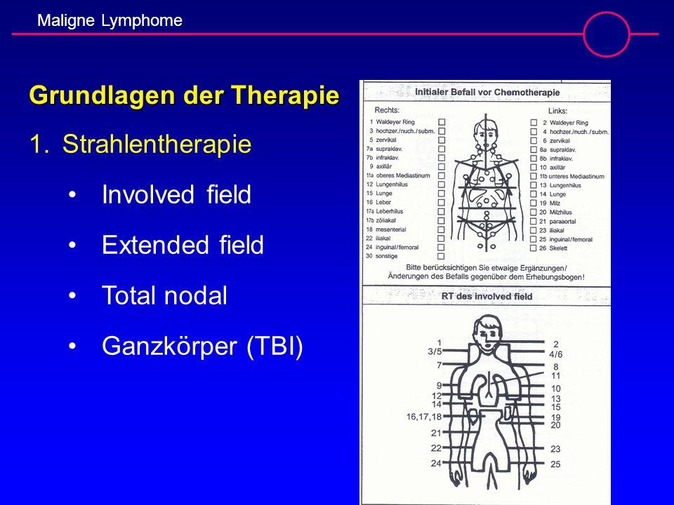 Maligne Lymphome Grundlagen der Therapie 1.Strahlentherapie Involved field Extended field Total nodal Ganzkörper (TBI)