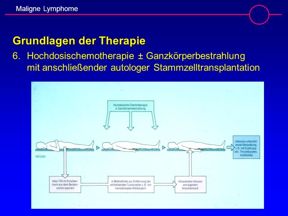 Maligne Lymphome Grundlagen der Therapie 6.Hochdosischemotherapie ± Ganzkörperbestrahlung mit anschließender autologer Stammzelltransplantation