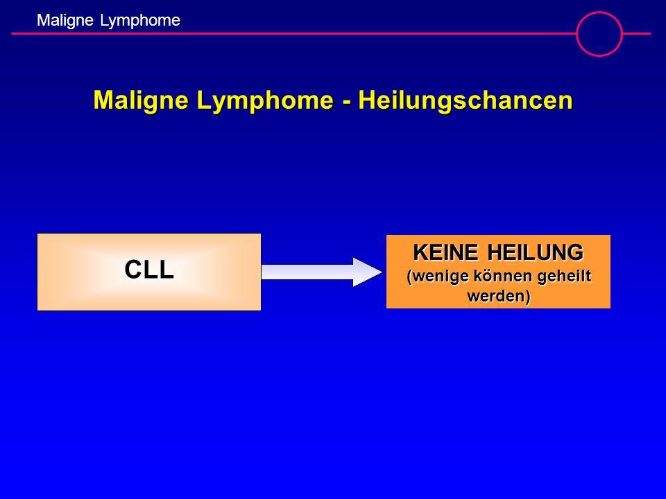 Maligne Lymphome Maligne Lymphome - Heilungschancen CLL KEINE HEILUNG (wenige können geheilt werden)