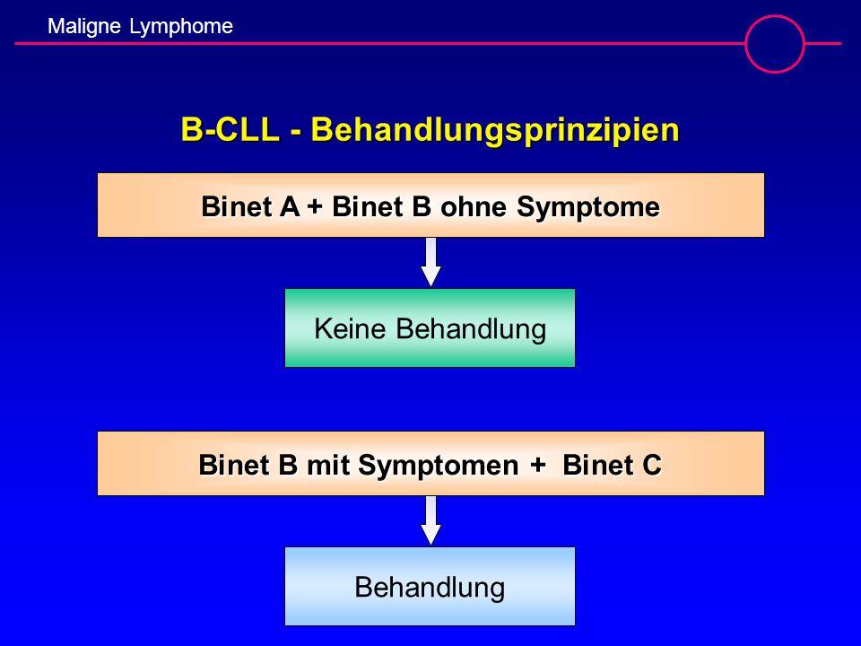 Maligne Lymphome B-CLL - Behandlungsprinzipien Binet A + Binet B ohne Symptome Keine Behandlung Binet B mit Symptomen + Binet C Behandlung