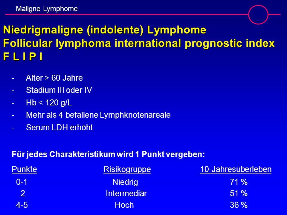 Maligne Lymphome Niedrigmaligne (indolente) Lymphome Follicular lymphoma international prognostic index F L I P I -Alter > 60 Jahre -Stadium III oder