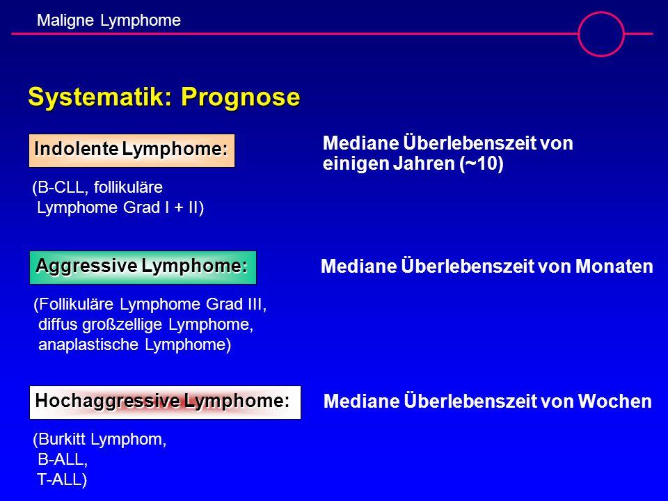 Maligne Lymphome Systematik: Prognose Indolente Lymphome: Mediane Überlebenszeit von einigen Jahren (~10) (B-CLL, follikuläre Lymphome Grad I + II) Ag