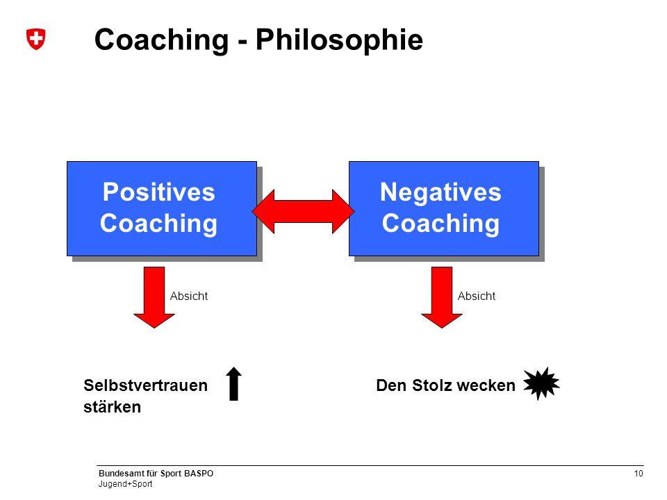 10 Bundesamt für Sport BASPO Jugend+Sport Coaching - Philosophie Absicht Positives Coaching Negatives Coaching Selbstvertrauen stärken Den Stolz wecke