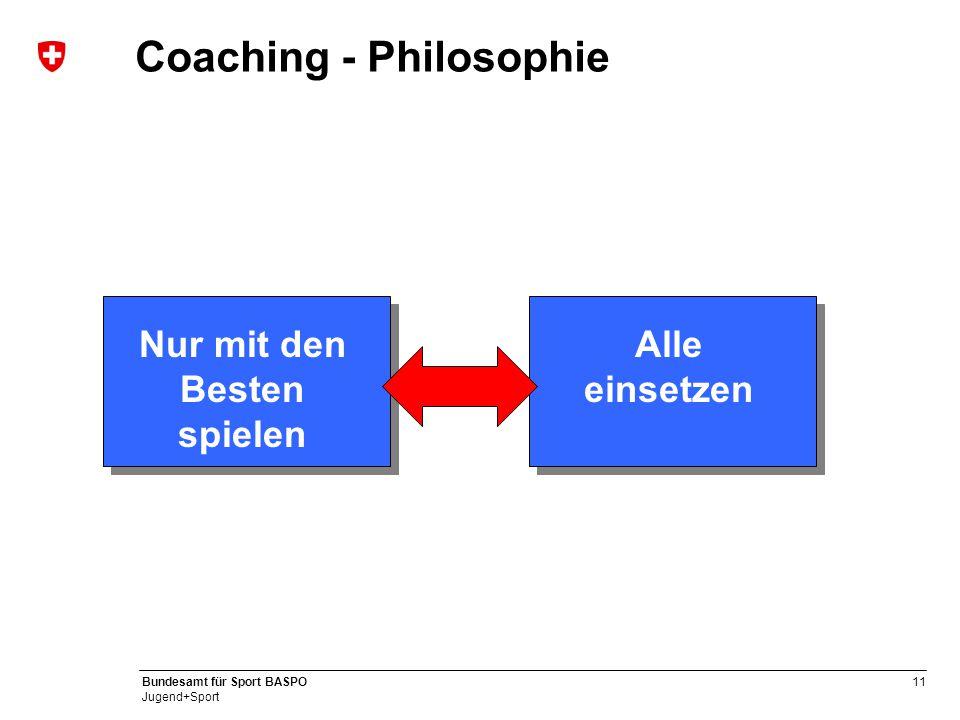 11 Bundesamt für Sport BASPO Jugend+Sport Coaching - Philosophie Nur mit den Besten spielen Alle einsetzen
