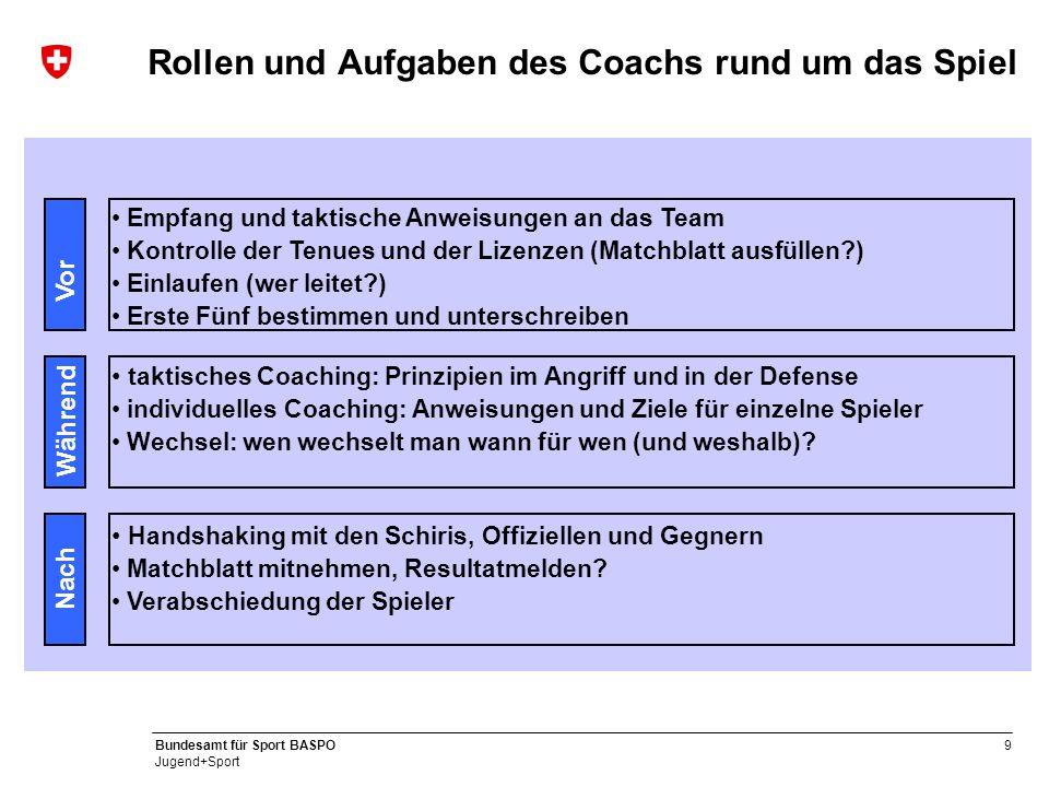 9 Bundesamt für Sport BASPO Jugend+Sport Rollen und Aufgaben des Coachs rund um das Spiel Vor Während Nach Empfang und taktische Anweisungen an das Te