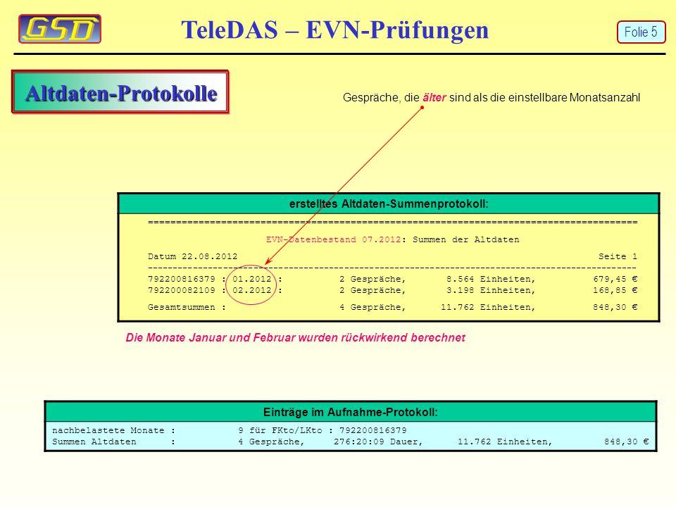 TeleDAS – EVN-Prüfungen Einträge im Aufnahme-Protokoll: nachbelastete Monate : 9 für FKto/LKto : 792200816379 Summen Altdaten : 4 Gespräche, 276:20:09