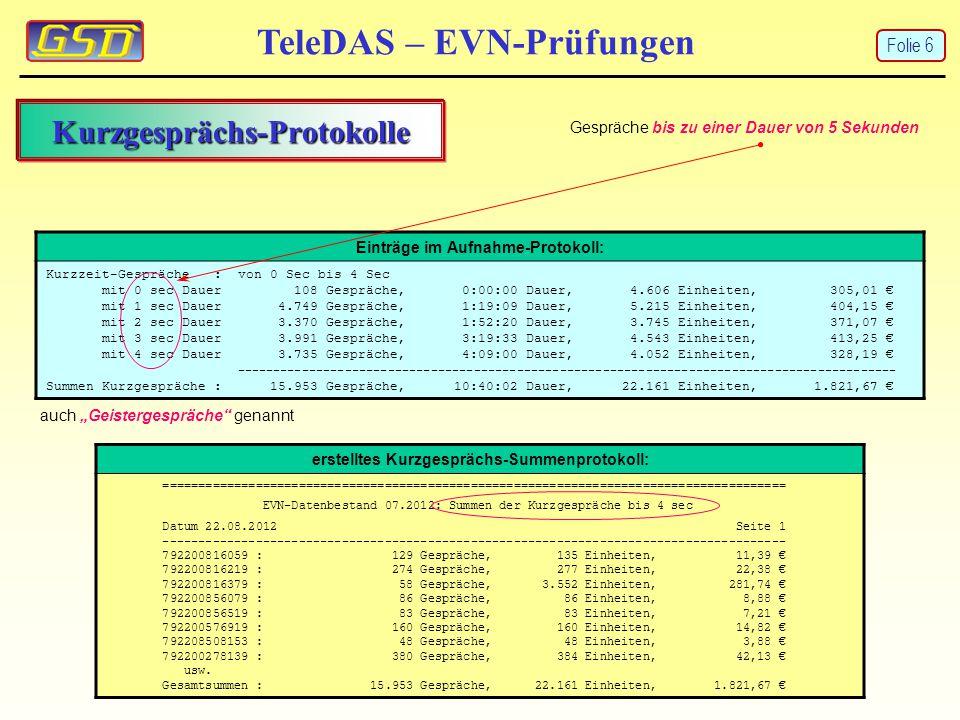 TeleDAS – EVN-Prüfungen Einträge im Aufnahme-Protokoll: Kurzzeit-Gespräche : von 0 Sec bis 4 Sec mit 0 sec Dauer 108 Gespräche, 0:00:00 Dauer, 4.606 E