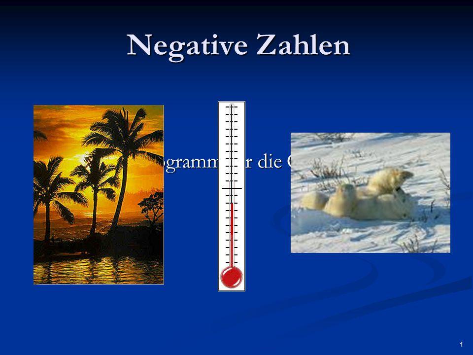 1 Negative Zahlen Lernprogramm für die Oberstufe