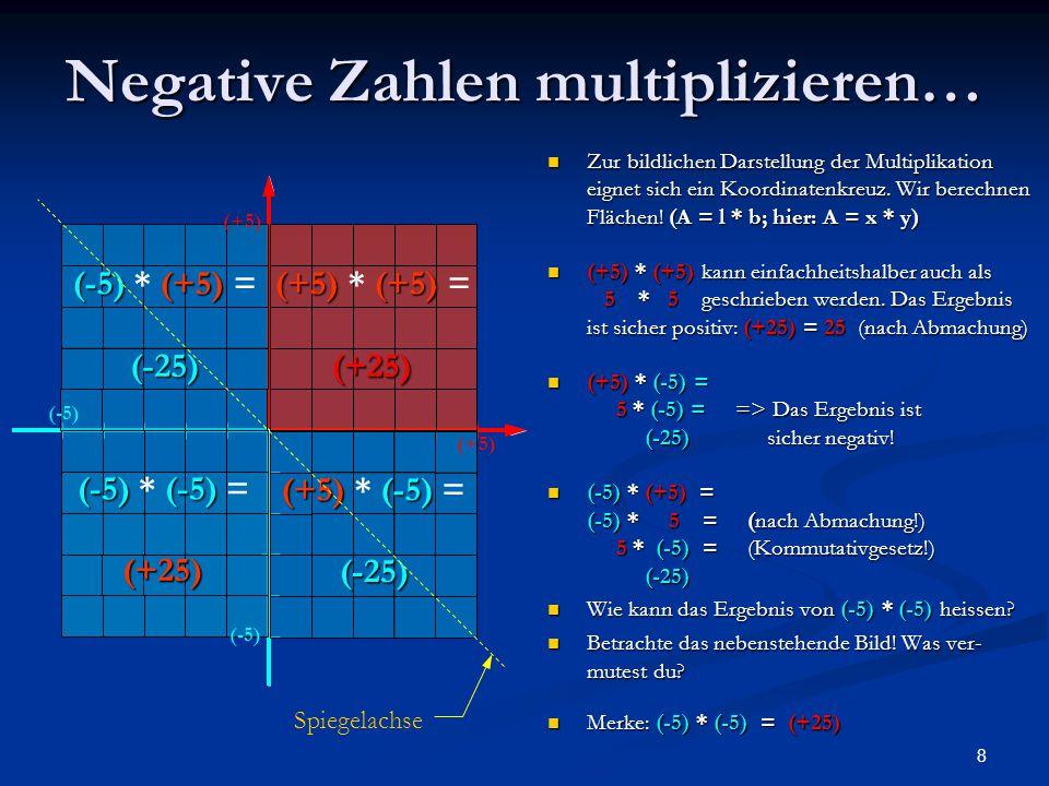 8 Negative Zahlen multiplizieren… Zur bildlichen Darstellung der Multiplikation eignet sich ein Koordinatenkreuz. Wir berechnen Flächen! (A = l * b; h