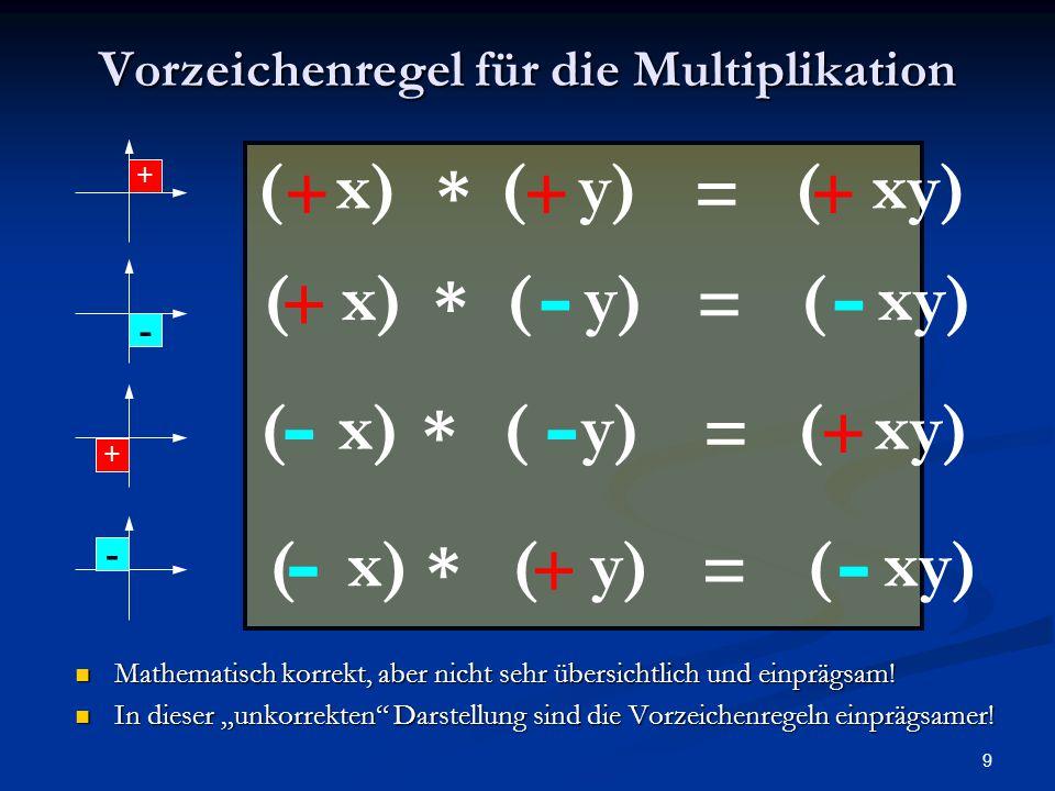 9 Vorzeichenregel für die Multiplikation Mathematisch korrekt, aber nicht sehr übersichtlich und einprägsam! Mathematisch korrekt, aber nicht sehr übe