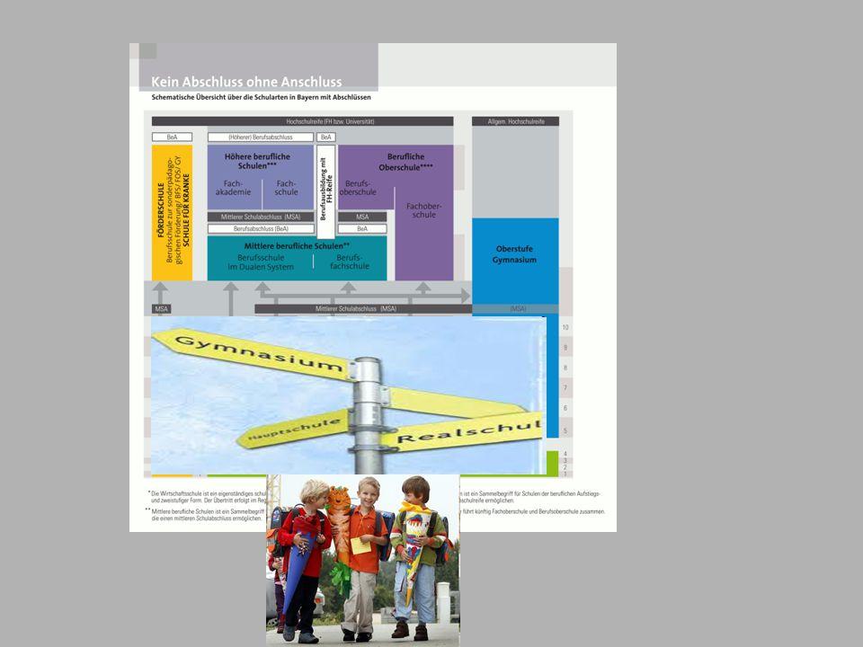 Perspektiven und Möglichkeiten - Zusammenfassung