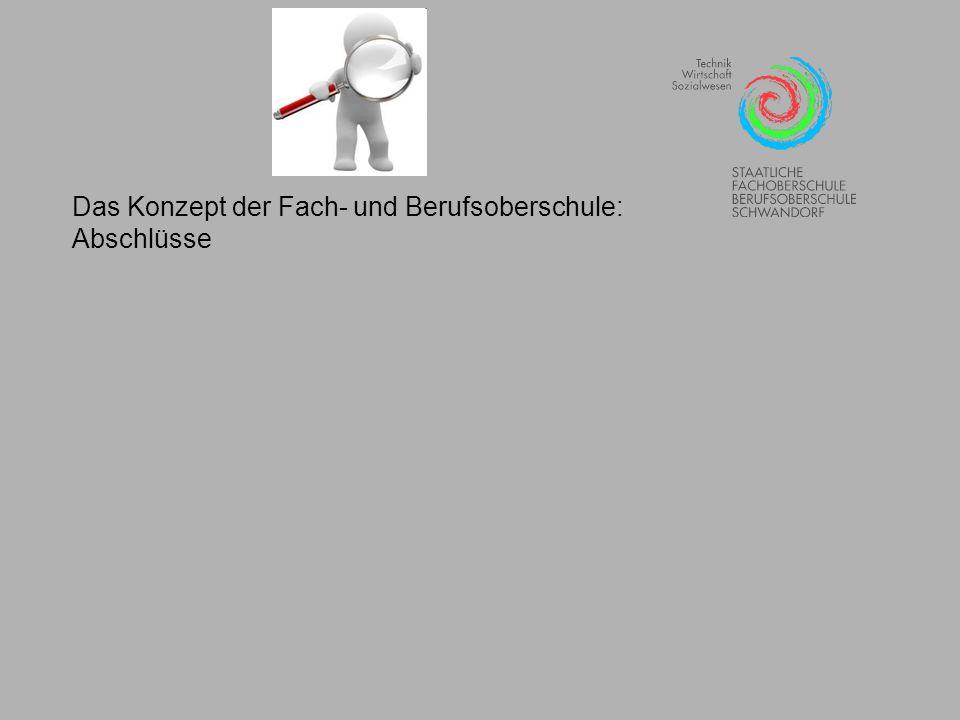 - Anmeldung erfolgt mit dem Zwischenzeugnis vom 23.02.2015 bis zum 06.03.2015 - sie erfolgt online und persönlich (www.fos-bos-schwandorf.de)www.fos-bos-schwandorf.de - Aufnahme erfolgt mit dem Zeugnis des Mittleren Schulabschlusses (D, M, E nicht schlechter als 3,33) - die Schülerinnen und Schüler unterliegen bis zum Halbjahreszeugnis der 11.