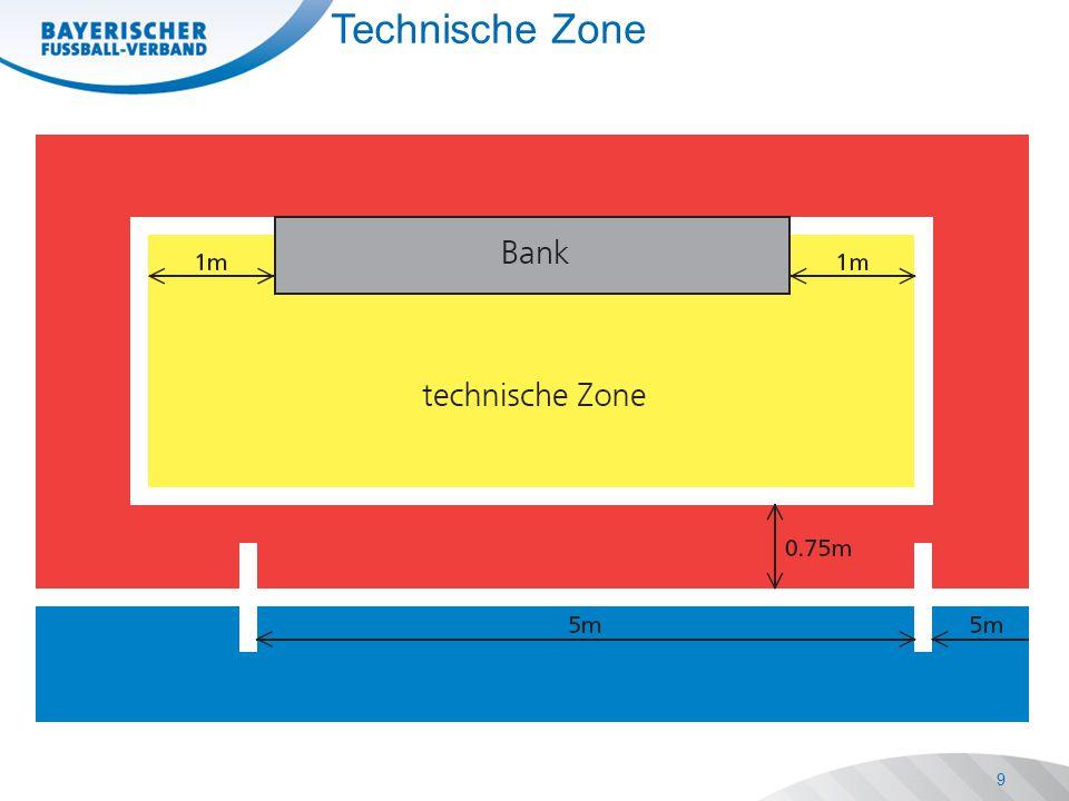 9 Technische Zone