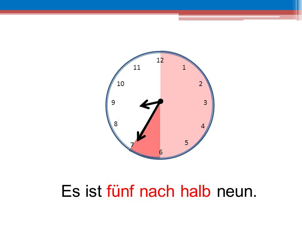 12 6 39 10 111 2 4 5 7 8 Es ist fünf nach halb neun.