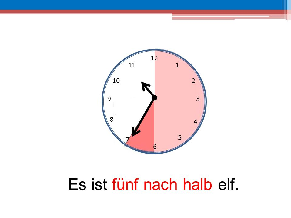 12 6 39 10 111 2 4 5 7 8 Es ist fünf nach halb elf.