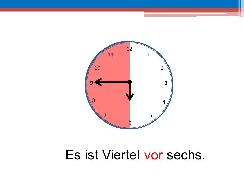 12 6 39 10 111 2 4 57 8 Es ist fünf vor halb zwei. 5 (Minuten) halb zwei vor