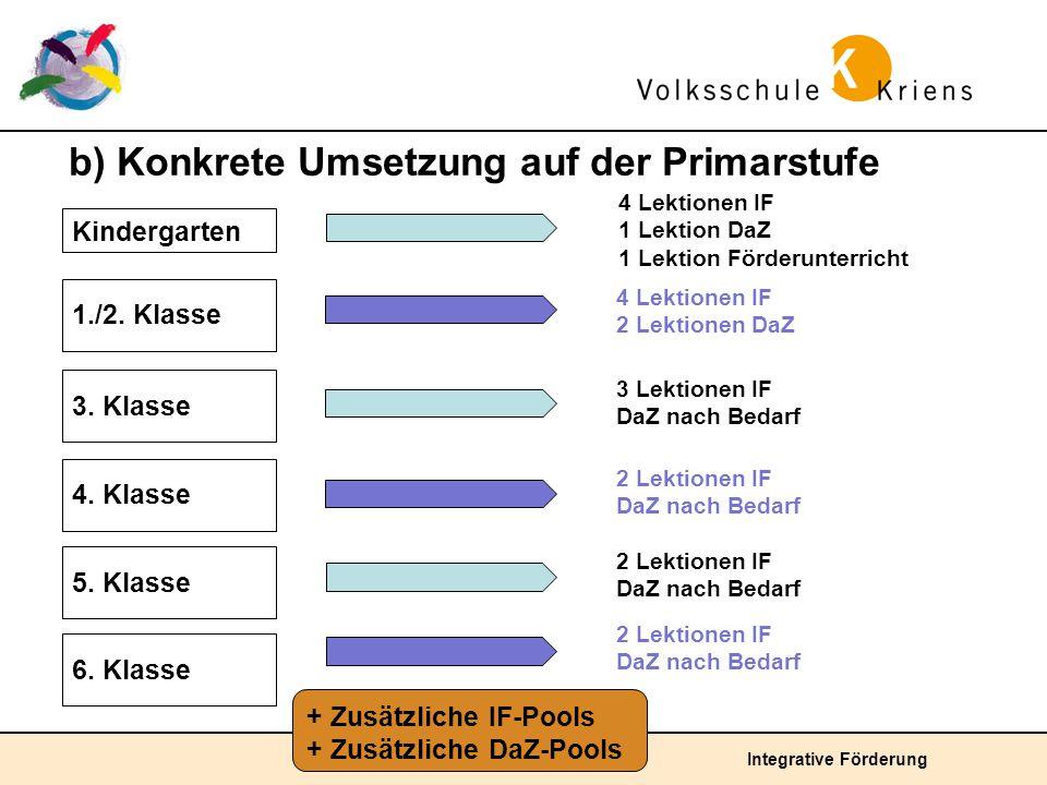 Integrative Förderung b) Konkrete Umsetzung auf der Primarstufe Kindergarten 4 Lektionen IF 1 Lektion DaZ 1 Lektion Förderunterricht 1./2. Klasse 3. K