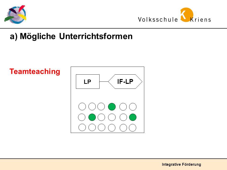 Integrative Förderung a) Mögliche Unterrichtsformen Teamteaching IF-LP LP
