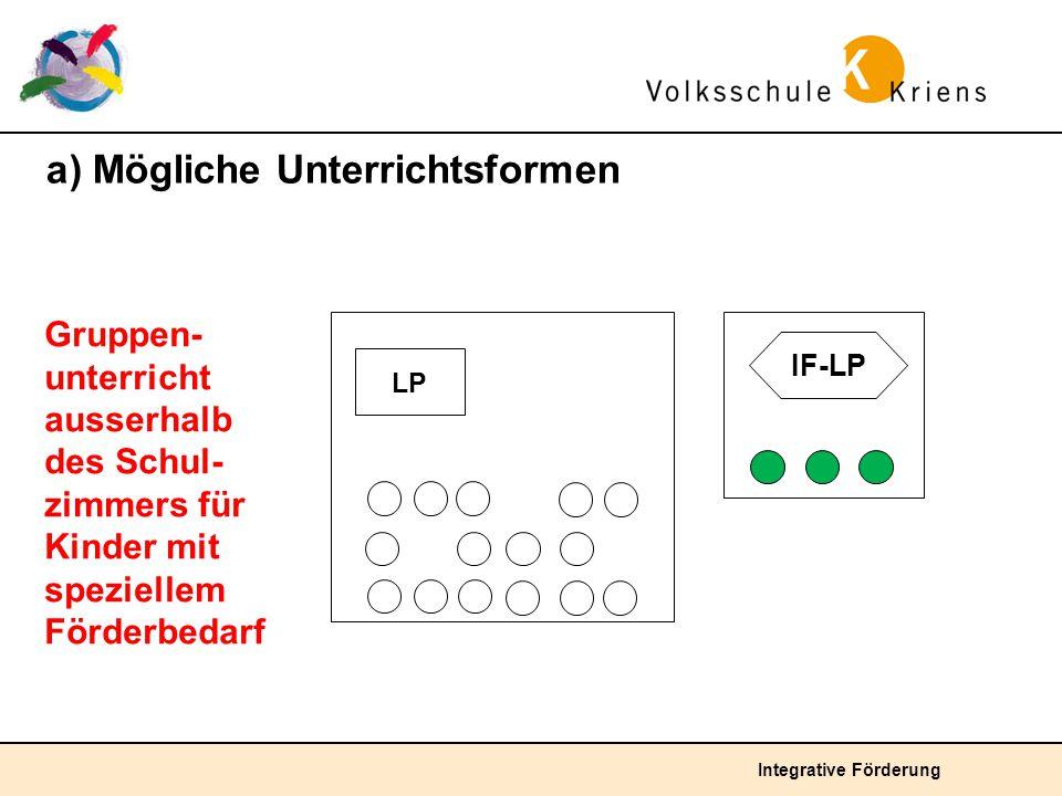 Integrative Förderung a) Mögliche Unterrichtsformen Gruppen- unterricht ausserhalb des Schul- zimmers für Kinder mit speziellem Förderbedarf IF-LP LP