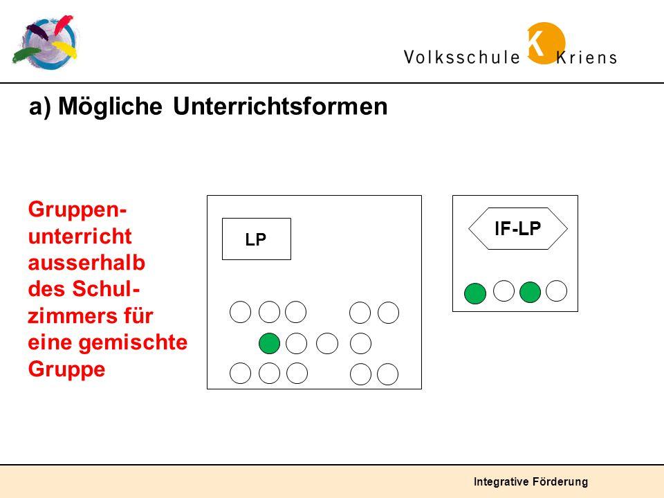 Integrative Förderung a) Mögliche Unterrichtsformen Gruppen- unterricht ausserhalb des Schul- zimmers für eine gemischte Gruppe IF-LP LP
