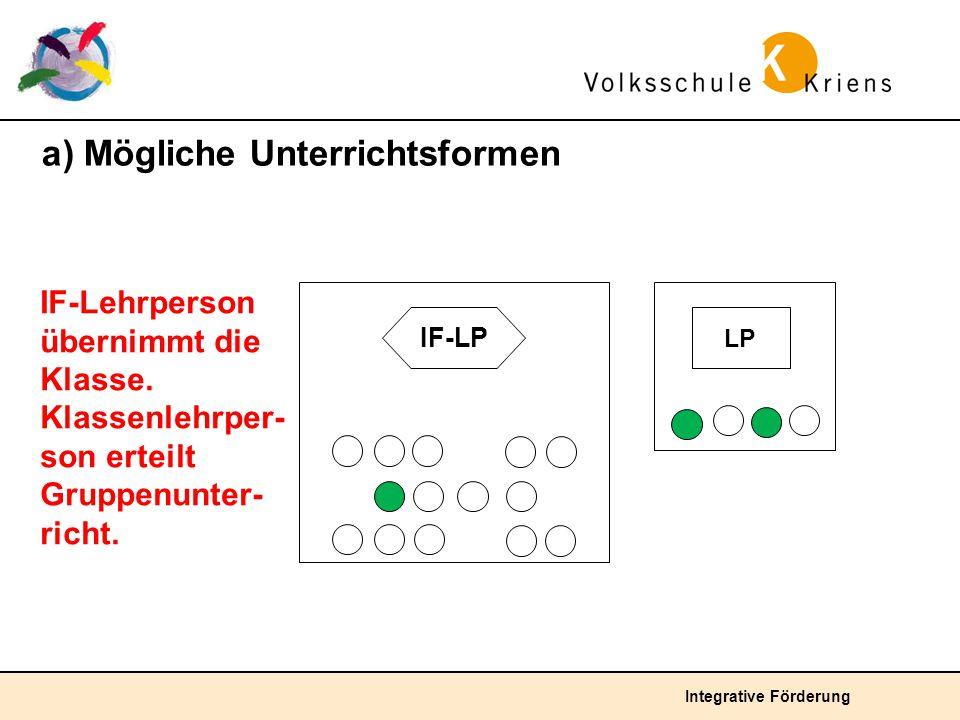 Integrative Förderung a) Mögliche Unterrichtsformen IF-Lehrperson übernimmt die Klasse. Klassenlehrper- son erteilt Gruppenunter- richt. IF-LP LP