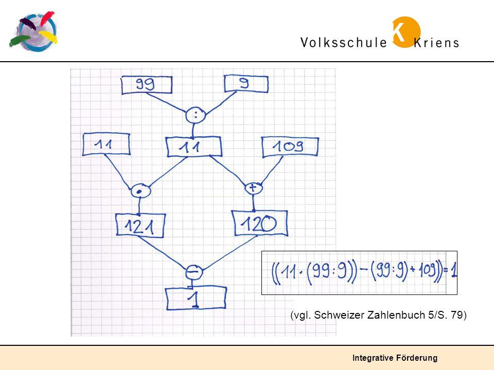 Integrative Förderung (vgl. Schweizer Zahlenbuch 5/S. 79)