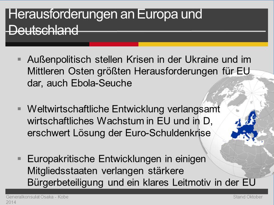 Generalkonsulat Osaka - Kobe Stand Oktober 2014  Außenpolitisch stellen Krisen in der Ukraine und im Mittleren Osten größten Herausforderungen für EU dar, auch Ebola-Seuche  Weltwirtschaftliche Entwicklung verlangsamt wirtschaftliches Wachstum in EU und in D, erschwert Lösung der Euro-Schuldenkrise  Europakritische Entwicklungen in einigen Mitgliedsstaaten verlangen stärkere Bürgerbeteiligung und ein klares Leitmotiv in der EU Herausforderungen an Europa und Deutschland