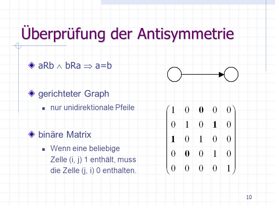10 Überprüfung der Antisymmetrie aRb  bRa  a=b gerichteter Graph nur unidirektionale Pfeile binäre Matrix Wenn eine beliebige Zelle (i, j) 1 enthält