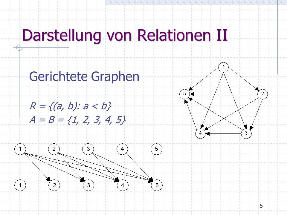 6 Darstellung von Relationen III Binäre Matrix R = {(a, b): a < b} A = B = {1, 2, 3, 4, 5}