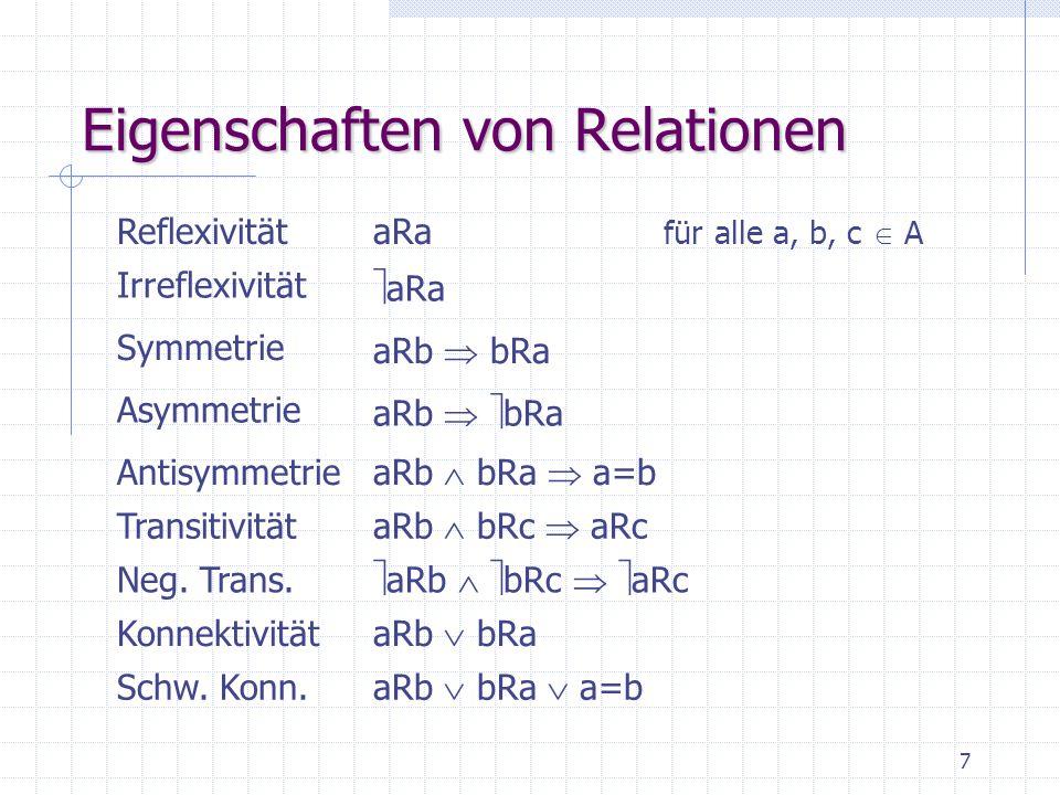 7 Eigenschaften von Relationen ReflexivitätaRa für alle a, b, c  A Irreflexivität  aRa Symmetrie aRb  bRa Asymmetrie aRb   bRa Antisymmetrie aRb