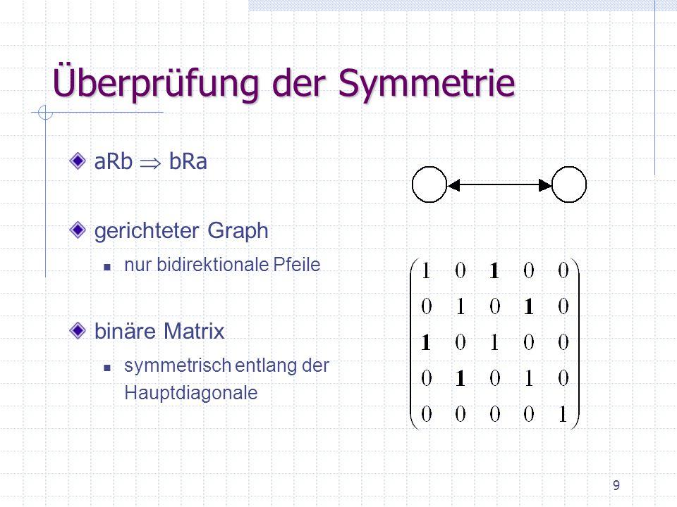 10 Überprüfung der Antisymmetrie aRb  bRa  a=b gerichteter Graph nur unidirektionale Pfeile binäre Matrix Wenn eine beliebige Zelle (i, j) 1 enthält, muss die Zelle (j, i) 0 enthalten.