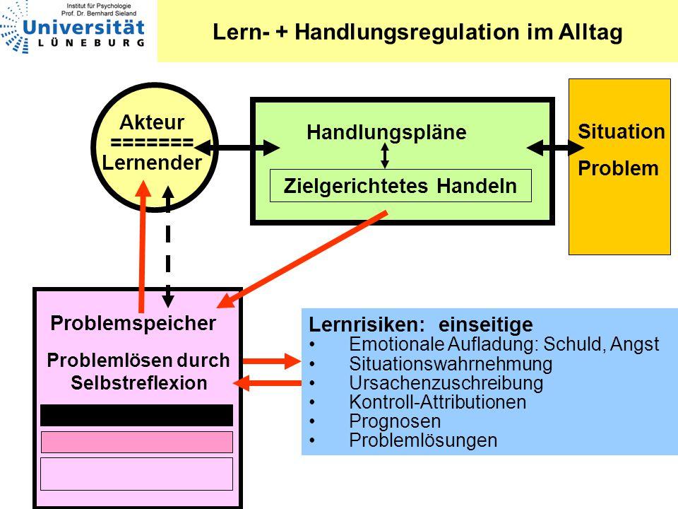 www.lehrerforum.uni-lueneburg.de www.lehrerforum.uni-lueneburg.de Beispielfall