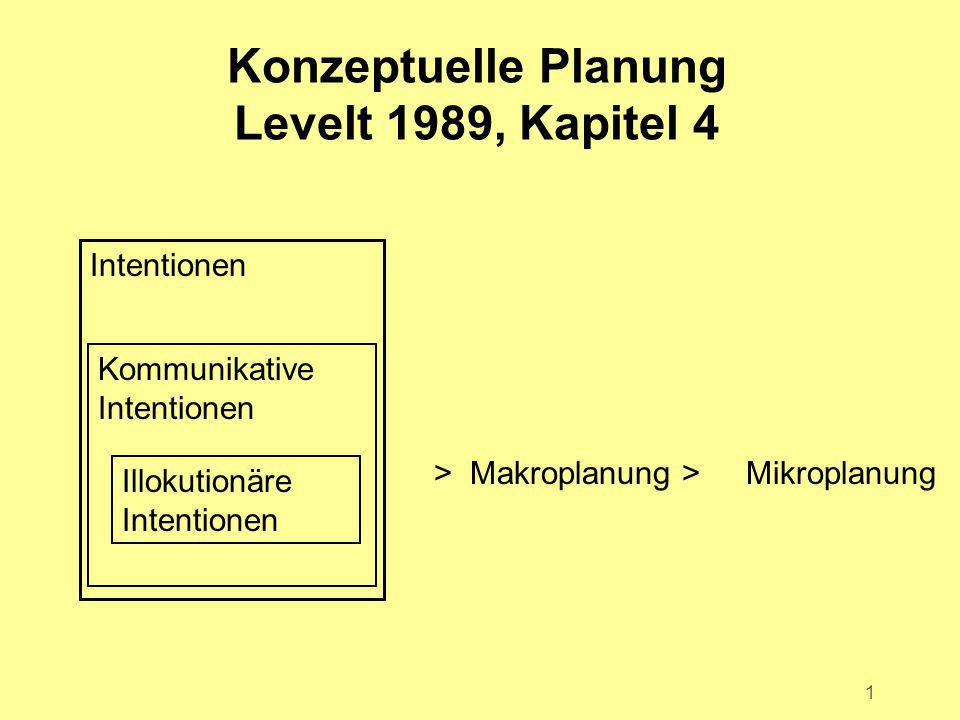 Konzeptuelle Planung Levelt 1989, Kapitel 4 1 Intentionen > Makroplanung >Mikroplanung Kommunikative Intentionen Illokutionäre Intentionen