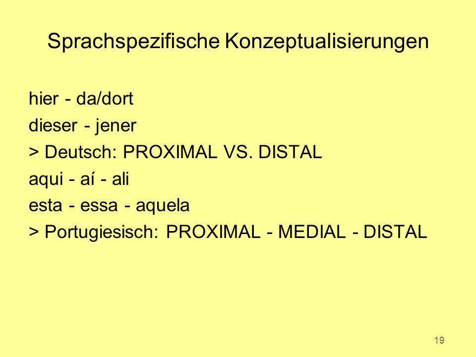 Sprachspezifische Konzeptualisierungen hier - da/dort dieser - jener > Deutsch: PROXIMAL VS. DISTAL aqui - aí - ali esta - essa - aquela > Portugiesis
