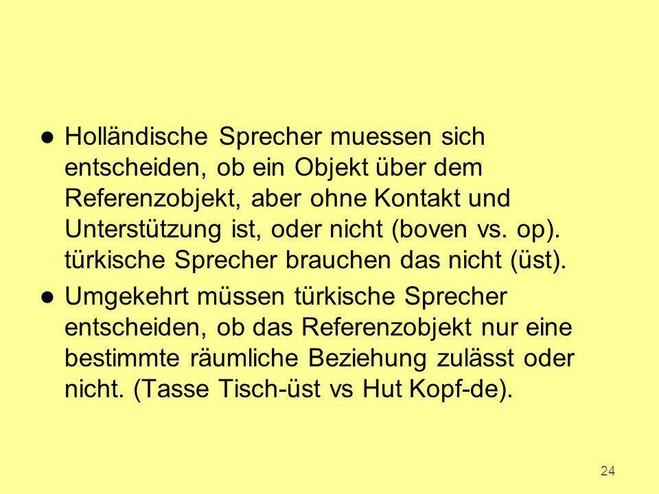 l Holländische Sprecher muessen sich entscheiden, ob ein Objekt über dem Referenzobjekt, aber ohne Kontakt und Unterstützung ist, oder nicht (boven vs